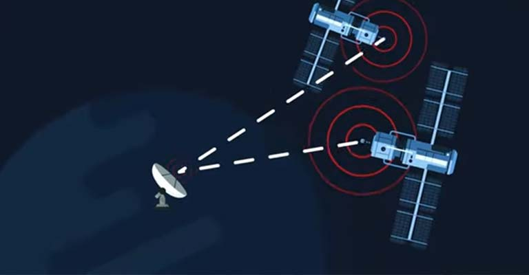 How GPS Satellites Are Used to Monitor Faults FI