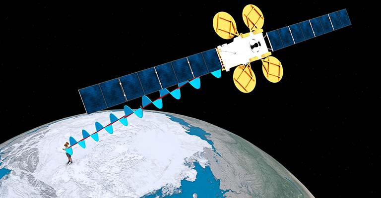 Time and Position of GPS Satellites